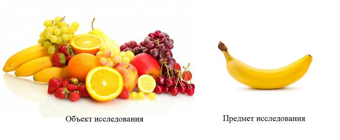 Пример определения объекта и предмета