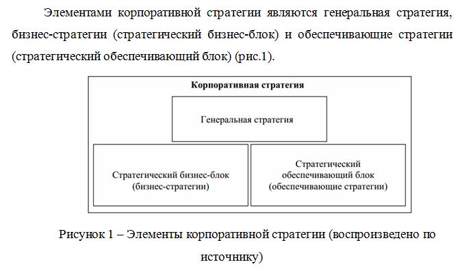 Пример оформления рисунка в курсовой работе