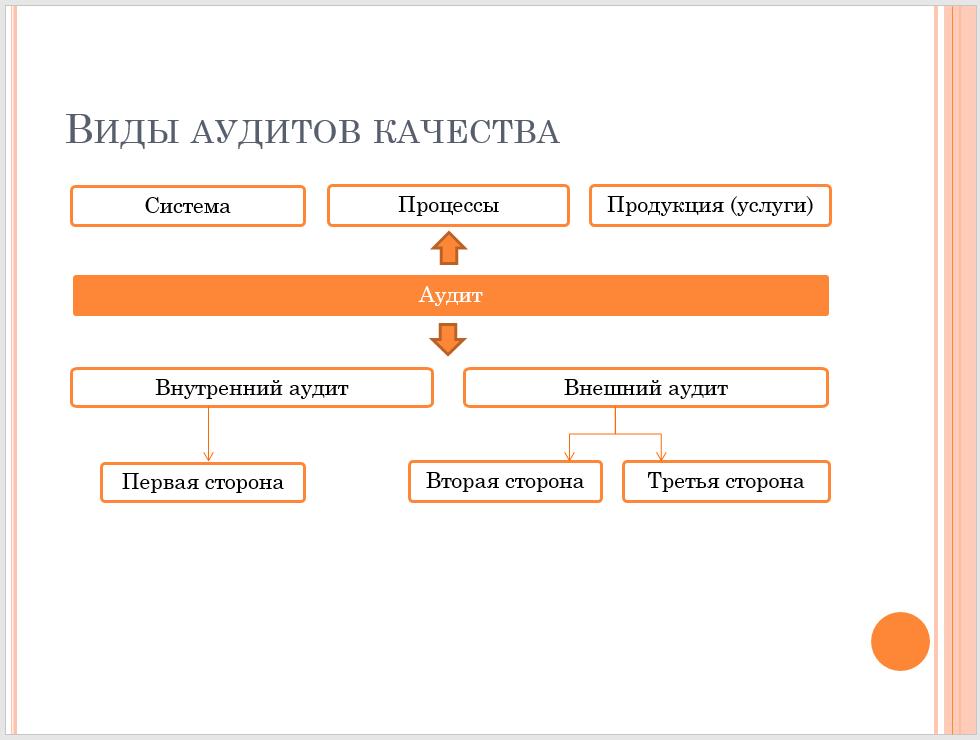 Слайд из презентации по экономике