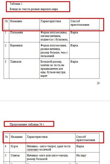 Перенос таблицы с указанием «продолжение таблицы №…» и с продублированной головной частью.