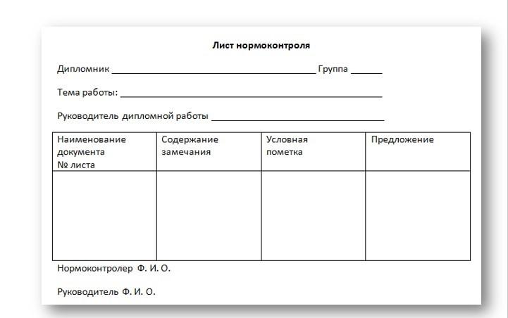 Пример оформления листа нормоконтроля.