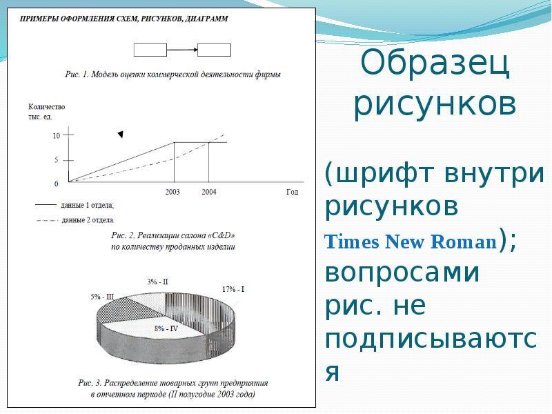 Пример оформления рисунков в приложении.