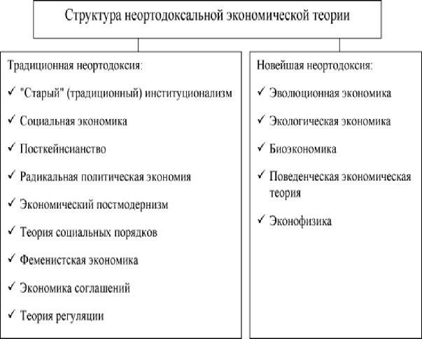 Законыгидростатики. Автор24 — интернет-биржа студенческих работ