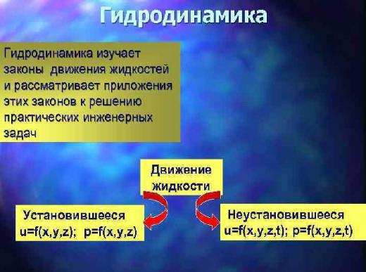 Гидродинамика. Автор24 — интернет-биржа студенческих работ