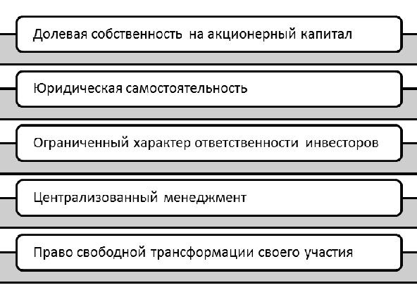 Базовые признаки корпоративных организаций. Автор24 — интернет-биржа студенческих работ