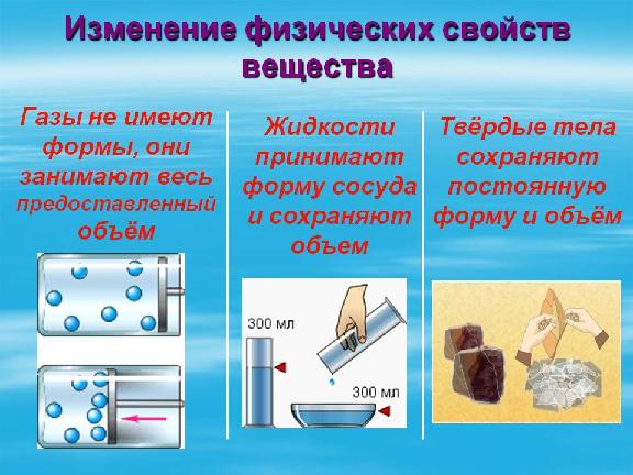 Изменение физических свойств вещества. Автор24 — интернет-биржа студенческих работ