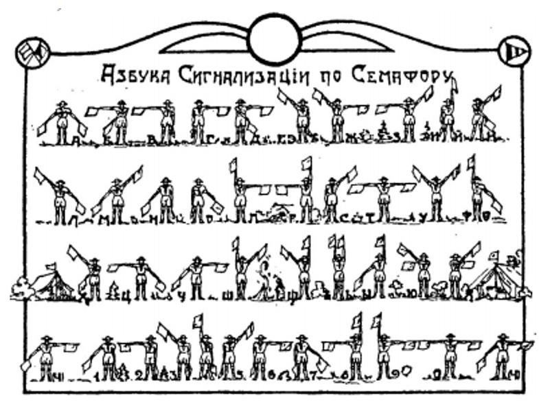 Морская азбука сигнальных флажков. Автор24 — интернет-биржа студенческих работ