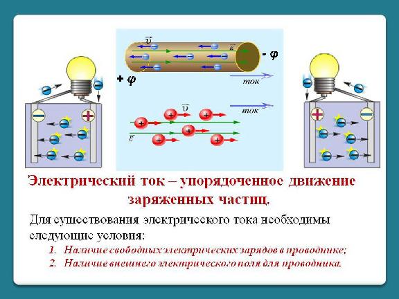 Электрический ток - упорядоченное движение заряженных частиц. Автор24 — интернет-биржа студенческих работ