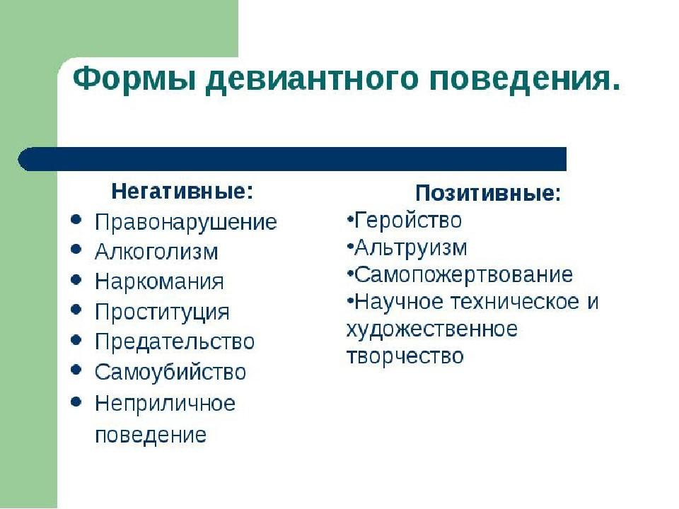Формы девиантного поведения. Автор24 — интернет-биржа студенческих работ