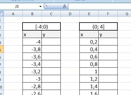 Две таблицы. Автор24 — интернет-биржа студенческих работ