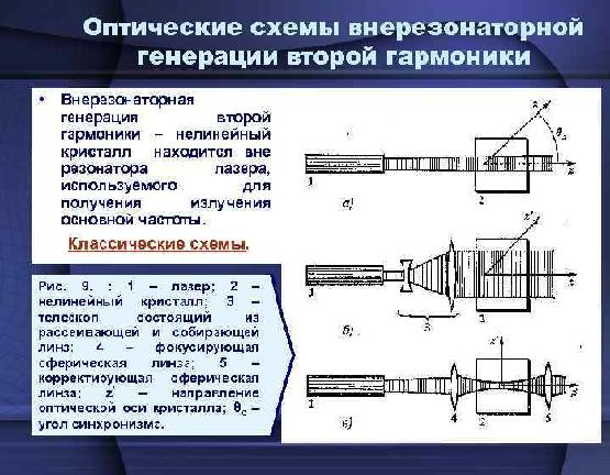 Схемы внерезонаторной генерации второй гармоники. Автор24 — интернет-биржа студенческих работ
