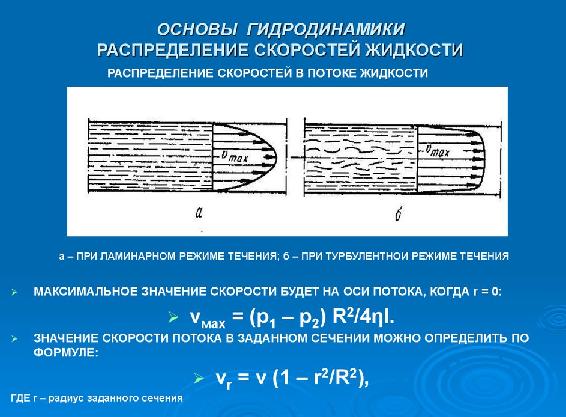 Основы гидродинамики. Автор24 — интернет-биржа студенческих работ