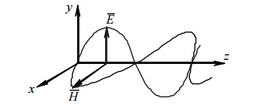 Взаимное расположение направления векторов электромагнитных колебаний световых волн. Автор24 - интернет-биржа студенческих работ