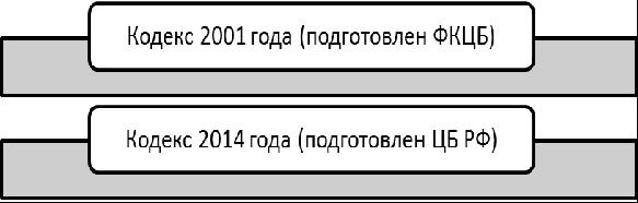 Российские Кодексы КУ. Автор24 — интернет-биржа студенческих работ