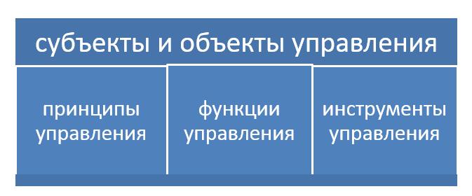 Система финансового менеджмента. Автор24 — интернет-биржа студенческих работ