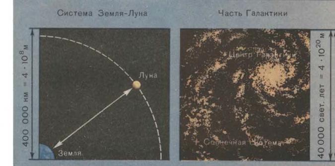 Астрометрия. Масштабы космических расстояний. Автор24 — интернет-биржа студенческих работ