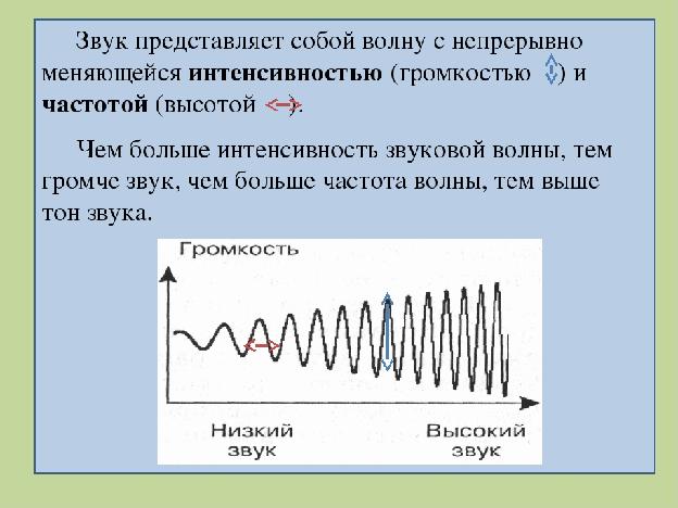 Волновая природа звука. Автор24 — интернет-биржа студенческих работ
