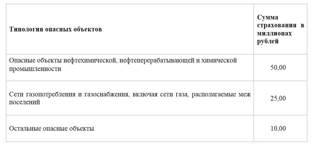 Субъекты страхового дела. Автор24 — интернет-биржа студенческих работ