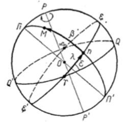Эклиптическая координатная система. Автор24 — интернет-биржа студенческих работ