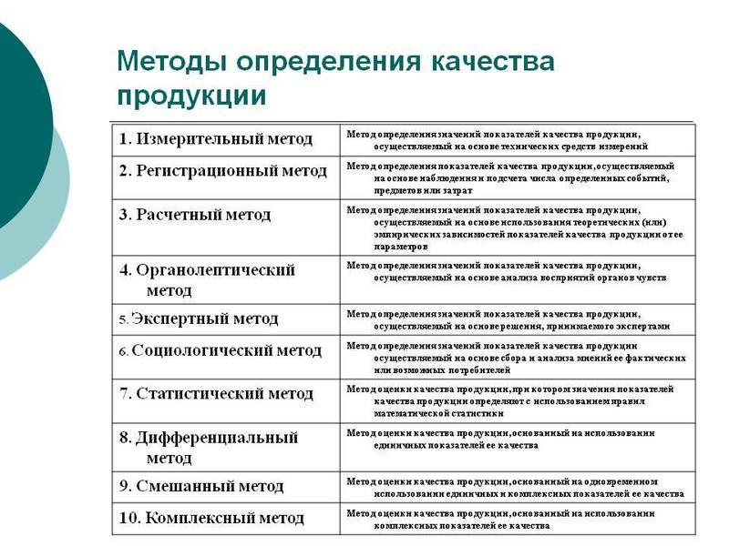 Методы определения качества товара. Автор24 — интернет-биржа студенческих работ