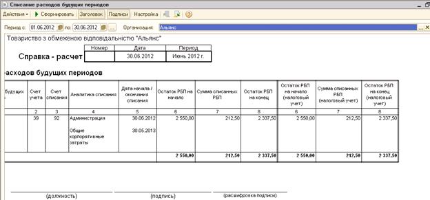 Справка-расчет РБП. Автор24 — интернет-биржа студенческих работ