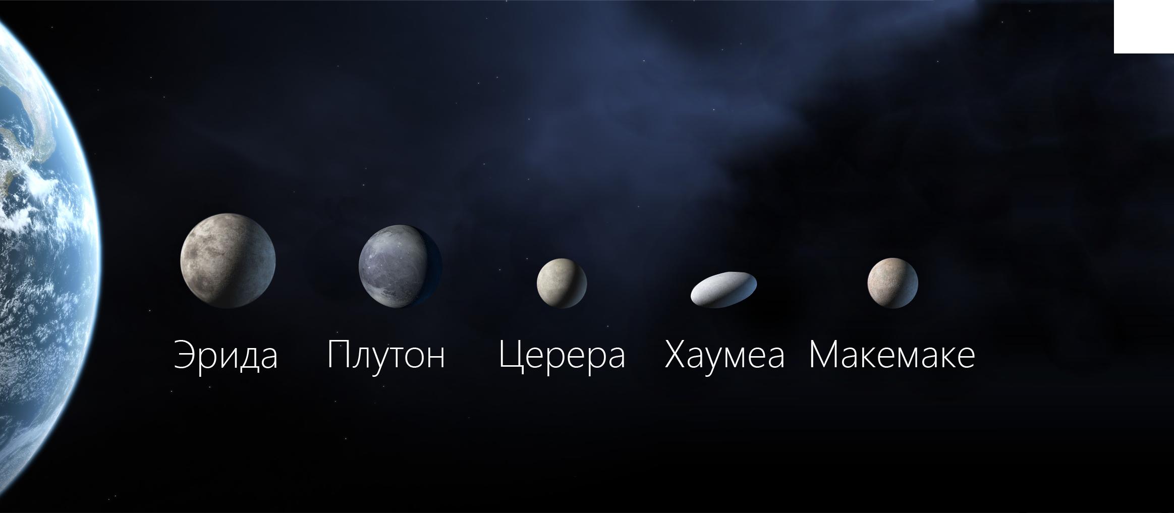 Планеты-карлики. Автор24 — интернет-биржа студенческих работ
