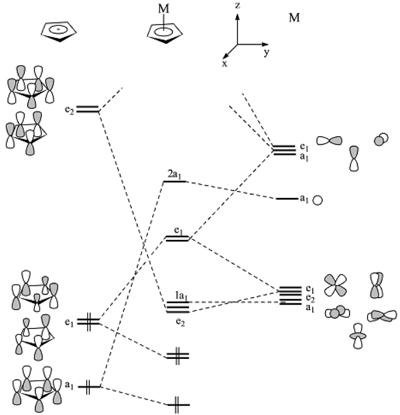 Орбитальные взаимодействия в фрагменте $MCp$. Автор24 — интернет-биржа студенческих работ