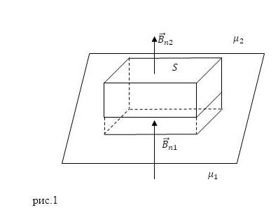 Преломление линий индукции магнитного поля. Автор24 — интернет-биржа студенческих работ