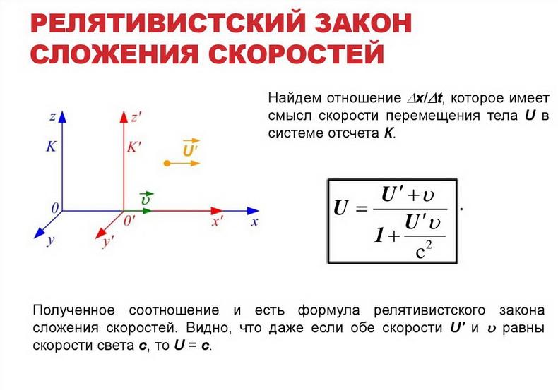 Пример релятивистского закона сложения скоростей. Автор24 — интернет-биржа студенческих работ