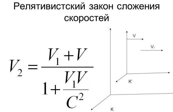 Релятивистский <a data-mark=