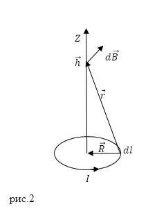 Индукция магнитного поля кругового тока на его оси. Автор24 — интернет-биржа студенческих работ