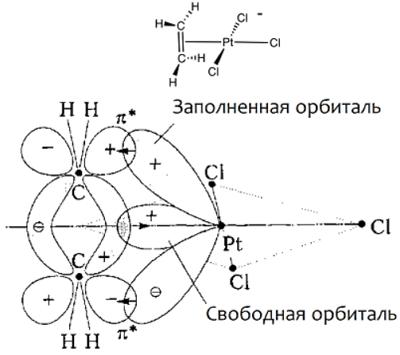 Схема связей в $\pi$-комплексной соли. Автор24 — интернет-биржа студенческих работ