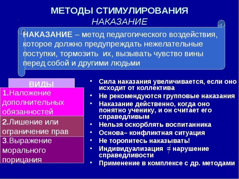 Метод наказания. Автор24 — интернет-биржа студенческих работ