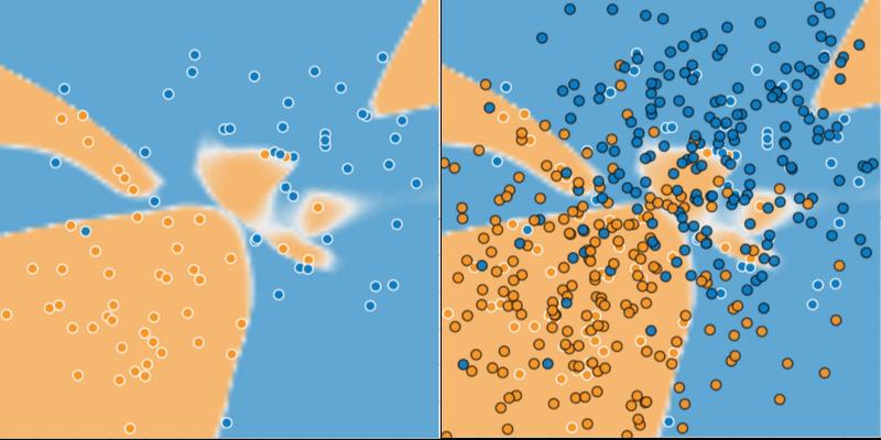 Нейронная сеть выбрала слишком специфическую модель, оказавшуюся непригодной при появлении новых данных (overfitting). Автор24 — интернет-биржа студенческих работ