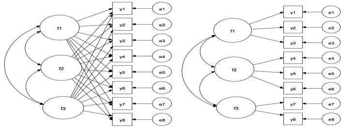 Эксплораторный (слева) и конфирматорный (справа) анализ. Автор24 — интернет-биржа студенческих работ
