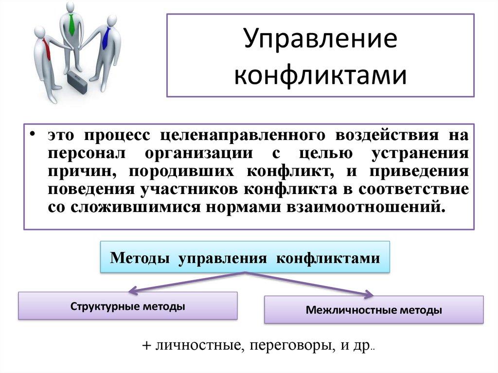 Управление конфликтами. Автор24 — интернет-биржа студенческих работ