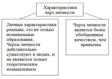 Теория личностных черт Олпорта. Автор24 — интернет-биржа студенческих работ
