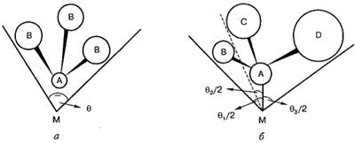 Геометрическое определение конического (а) и полуконического (б) углов. Автор24 — интернет-биржа студенческих работ