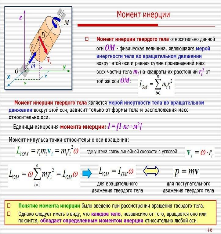 Инерция твердых тел. Автор24 — интернет-биржа студенческих работ