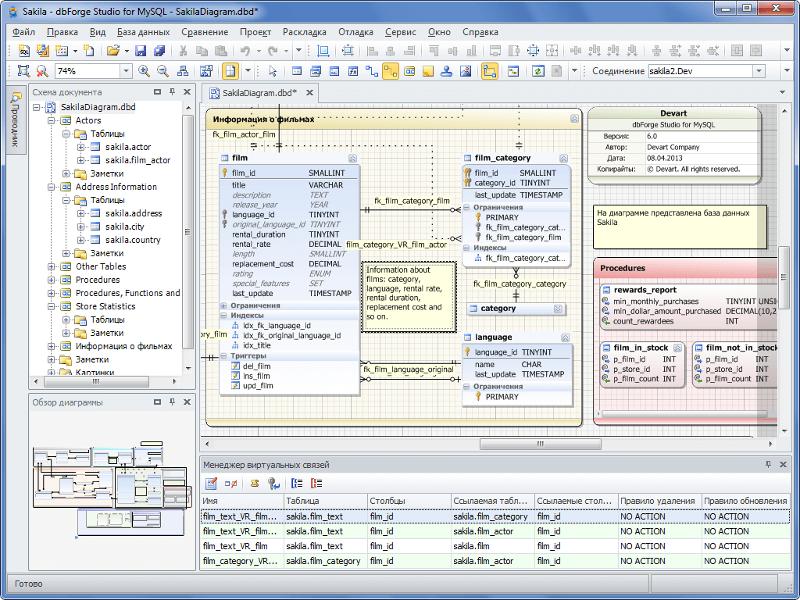 Визуальный дизайнер для баз данных MySQL. Автор24 — интернет-биржа студенческих работ