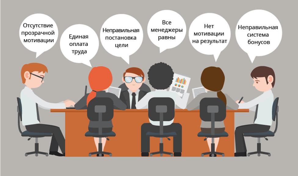 Ошибки при построении системы мотивации менеджеров. Автор24 — интернет-биржа студенческих работ