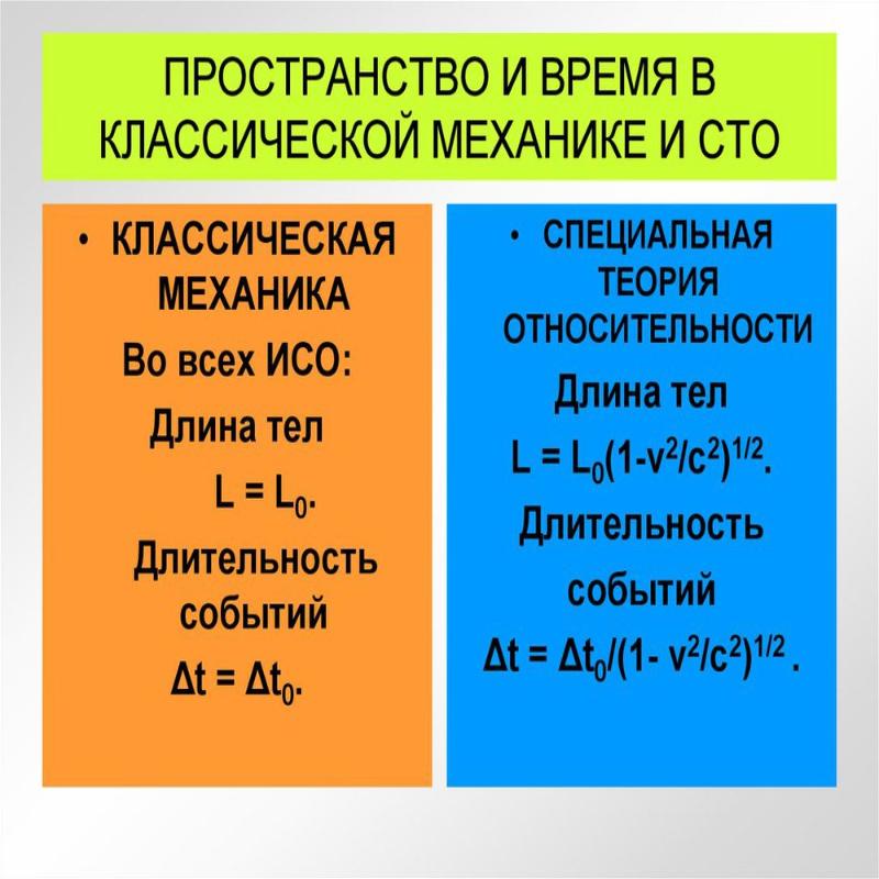 Пространство и время в классической механике и СТО. Автор24 — интернет-биржа студенческих работ