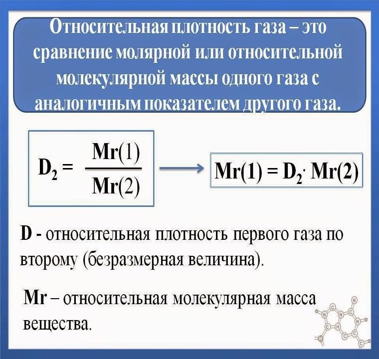 Относительная плотность газа. Автор24 — интернет-биржа студенческих работ
