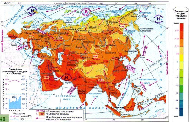 Климатические условия Евразии. Автор24 — интернет-биржа студенческих работ
