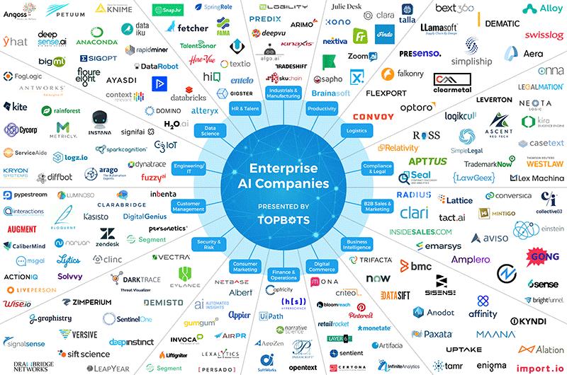 Компании, специализирующиеся на промышленном ИИ. Автор24 — интернет-биржа студенческих работ