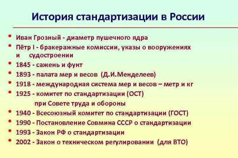 История развития стандартизации в России. Автор24 — интернет-биржа студенческих работ