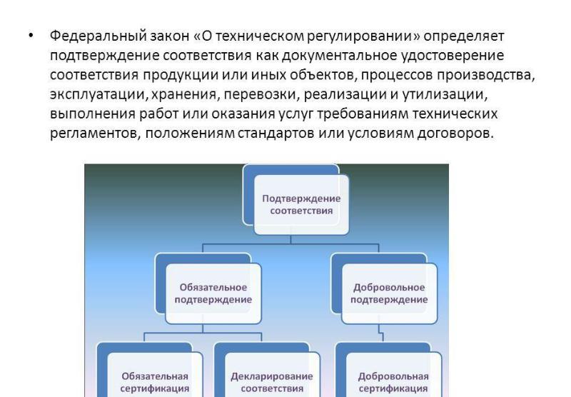 """Закон """"О техническом регулировании"""" в стандартизации. Автор24 — интернет-биржа студенческих работ"""