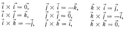 Разложение вектора по базису. Автор24 — интернет-биржа студенческих работ