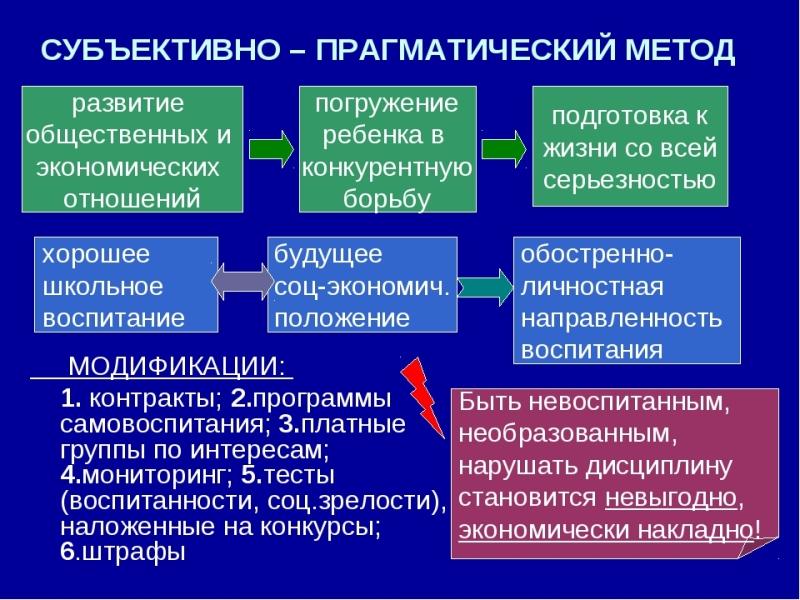 Субъективно-прагматический метод. Автор24 — интернет-биржа студенческих работ