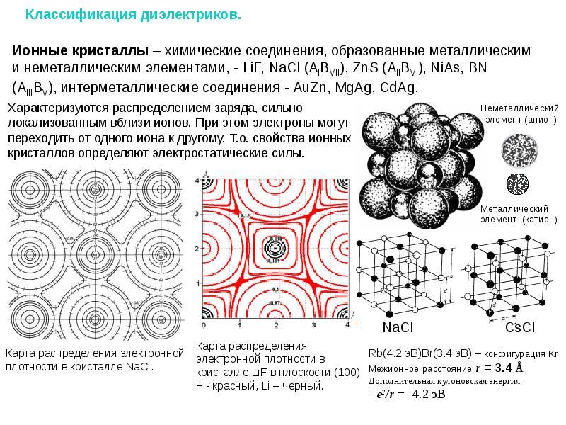 Кристаллография и кристаллофизика. Автор24 — интернет-биржа студенческих работ